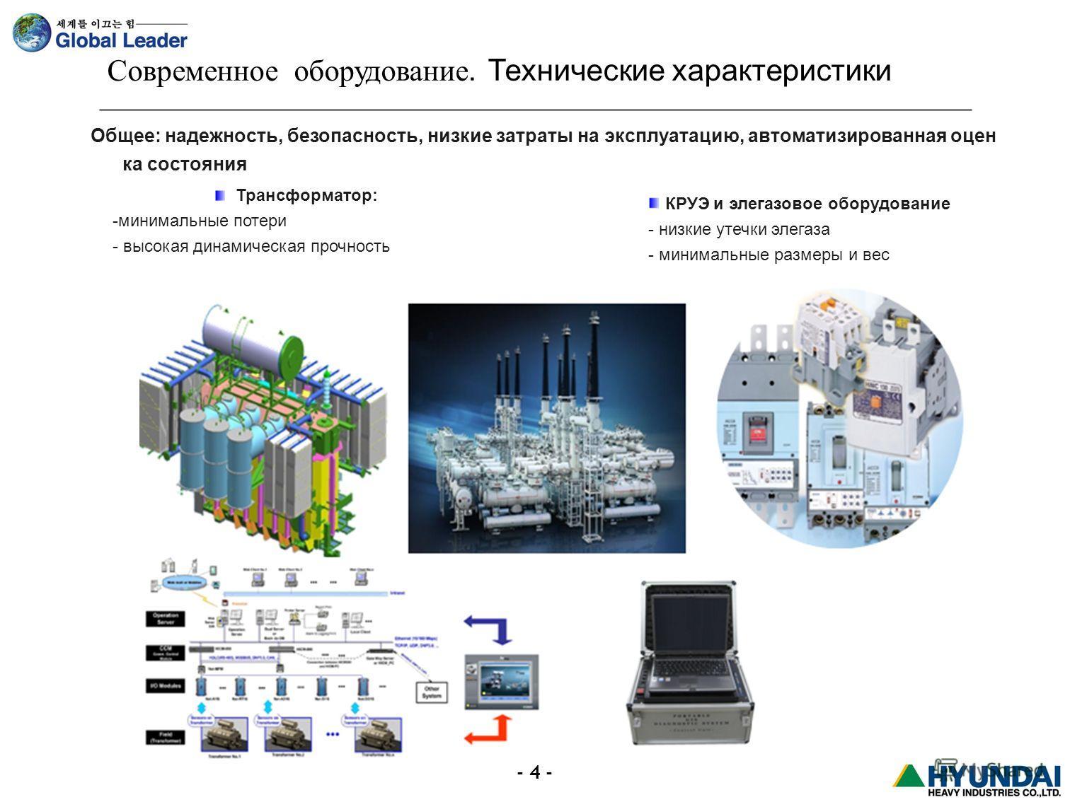 Трансформатор: -минимальные потери - высокая динамическая прочность Современное оборудование. Технические характеристики КРУЭ и элегазовое оборудование - низкие утечки элегаза - минимальные размеры и вес - 4 - Общее: надежность, безопасность, низкие
