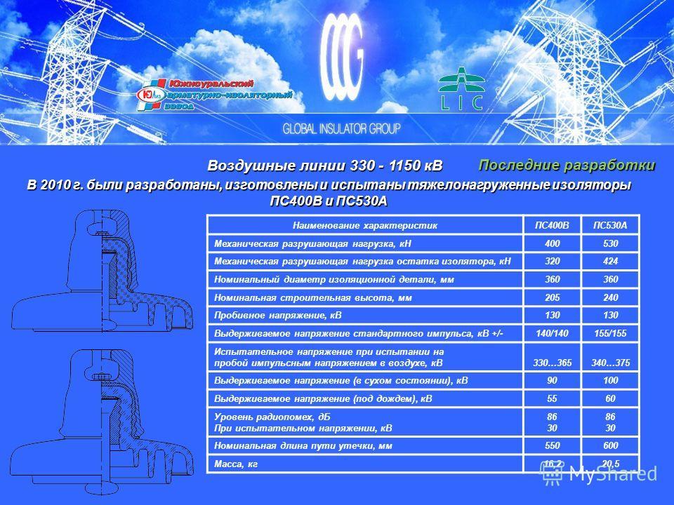 Последние разработки В 2010 г. были разработаны, изготовлены и испытаны тяжелонагруженные изоляторы ПС400В и ПС530А Воздушные линии 330 - 1150 кВ Наименование характеристикПС400ВПС530А Механическая разрушающая нагрузка, кН 400530 Механическая разруша
