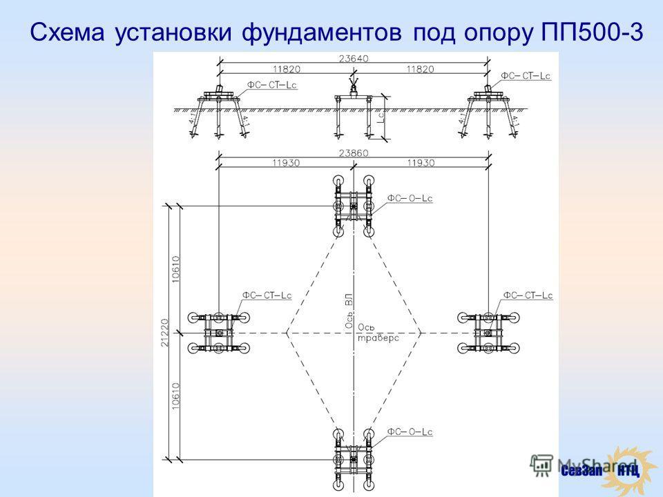 Схема установки фундаментов под опору ПП500-3