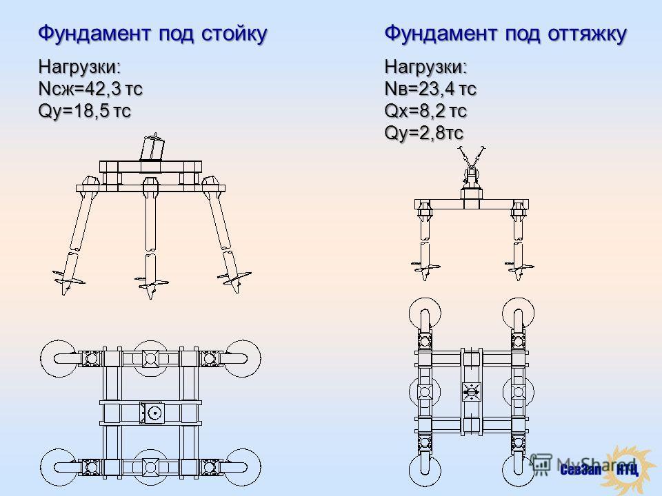 Фундамент под стойку Фундамент под оттяжку Нагрузки: Ncж=42,3 тс Qy=18,5 тс Нагрузки: Nв=23,4 тс Qx=8,2 тс Qy=2,8тс