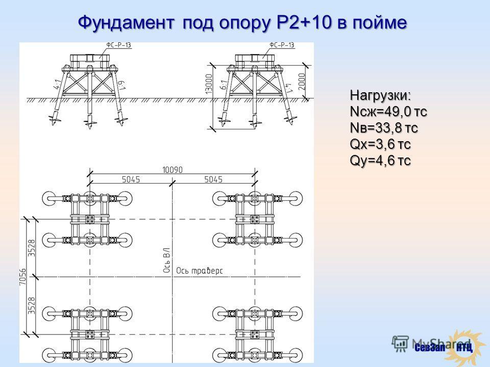 Фундамент под опору Р2+10 в пойме Нагрузки: Ncж=49,0 тс Nв=33,8 тс Qx=3,6 тс Qy=4,6 тс