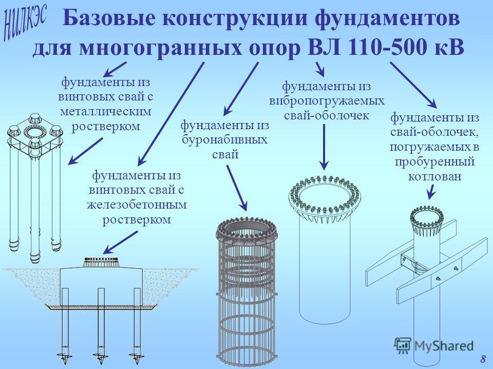 Типовые проекты опор ВЛ  ООО ЭЛЕКТРОПОСТАВКА