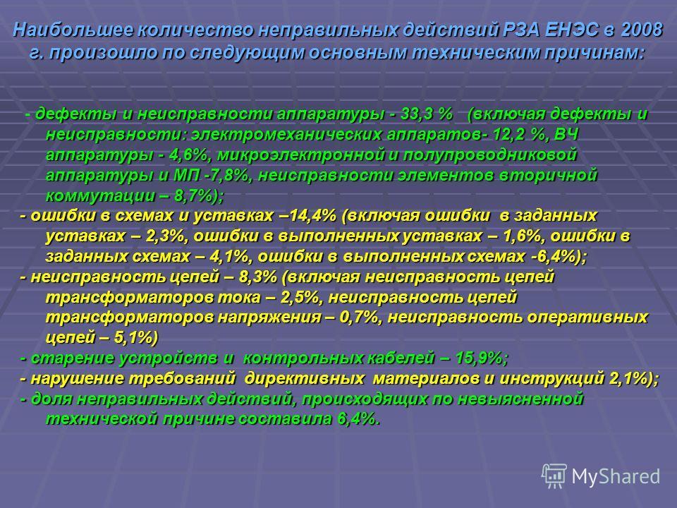 Наибольшее количество неправильных действий РЗА ЕНЭС в 2008 г. произошло по следующим основным техническим причинам: дефекты и неисправности аппаратуры - 33,3 % (включая дефекты и неисправности: электромеханических аппаратов- 12,2 %, ВЧ аппаратуры -
