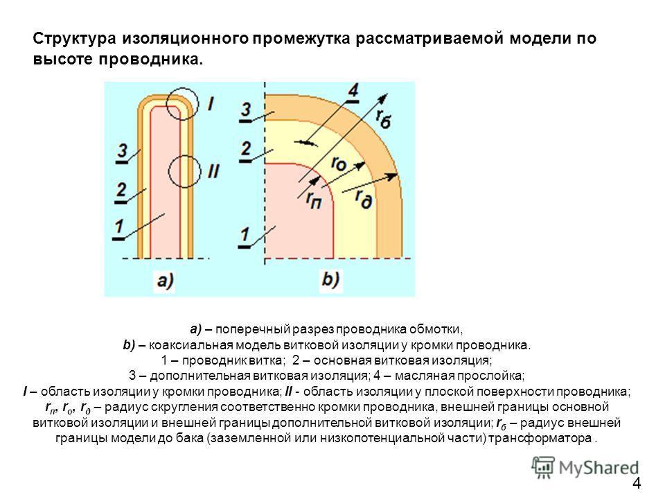 Структура изоляционного промежутка рассматриваемой модели по высоте проводника. 4 а) – поперечный разрез проводника обмотки, b) – коаксиальная модель витковой изоляции у кромки проводника. 1 – проводник витка; 2 – основная витковая изоляция; 3 – допо