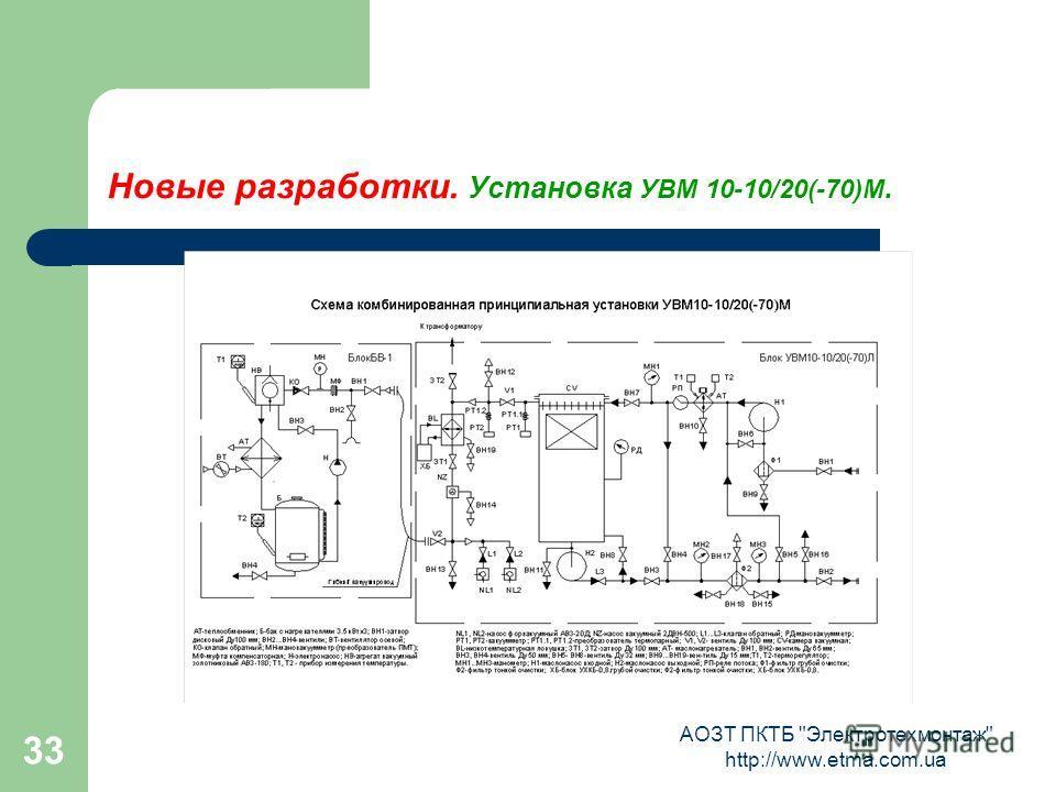 АОЗТ ПКТБ Электротехмонтаж http://www.etma.com.ua 33 Новые разработки. Установка УВМ 10-10/20(-70)М.