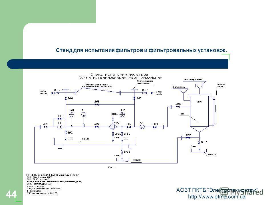 АОЗТ ПКТБ Электротехмонтаж http://www.etma.com.ua 44 Стенд для испытания фильтров и фильтровальных установок.