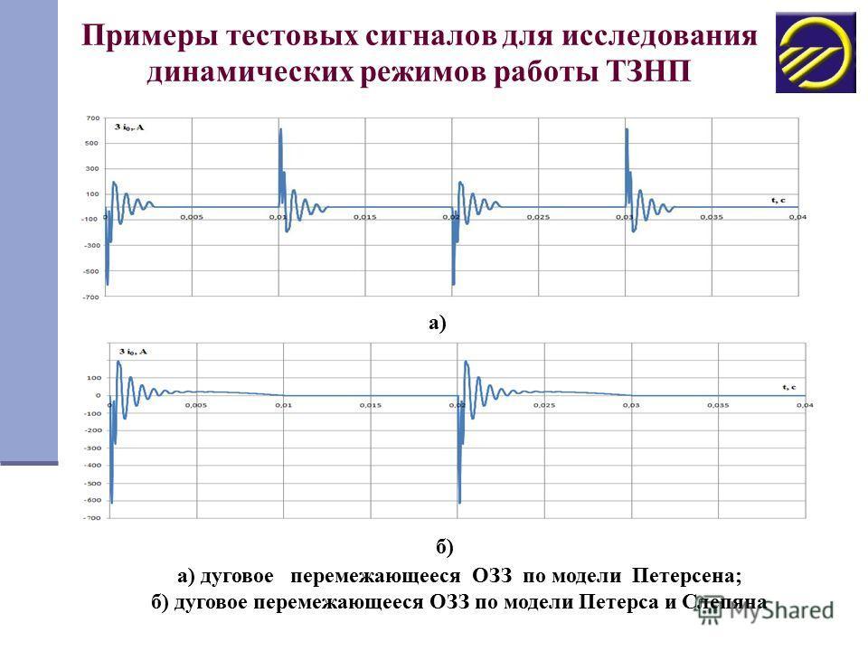 Примеры тестовых сигналов для исследования динамических режимов работы ТЗНП а) б) а) дуговое перемежающееся ОЗЗ по модели Петерсена; б) дуговое перемежающееся ОЗЗ по модели Петерса и Слепяна
