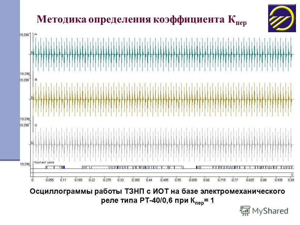 Методика определения коэффициента К пер Осциллограммы работы ТЗНП с ИОТ на базе электромеханического реле типа РТ-40/0,6 при К пер = 1