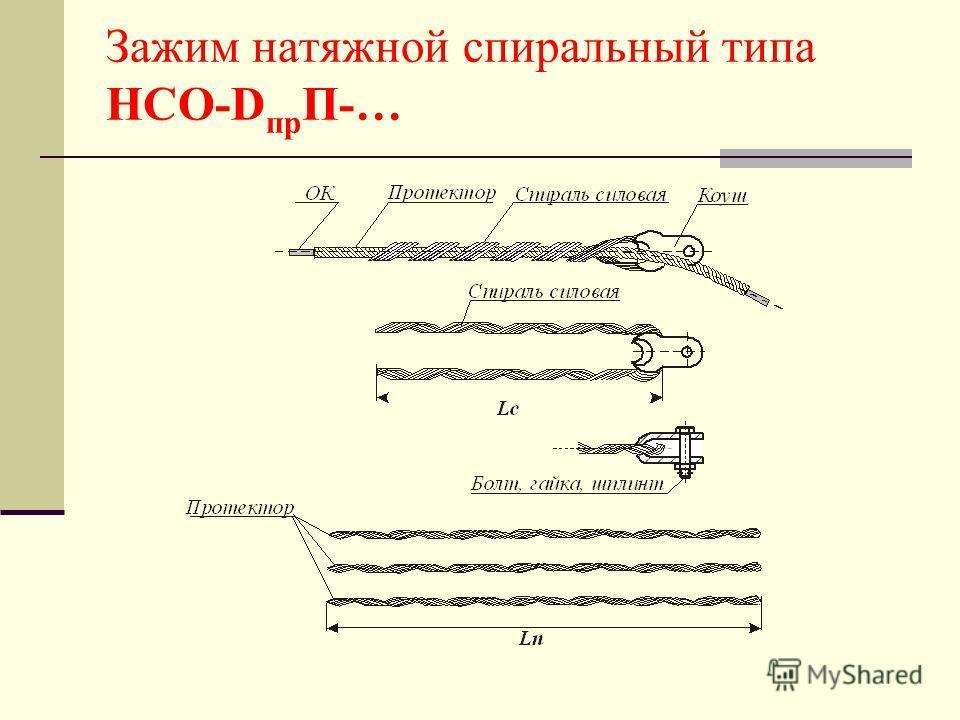Зажим натяжной спиральный типа НСО-D пр П-…