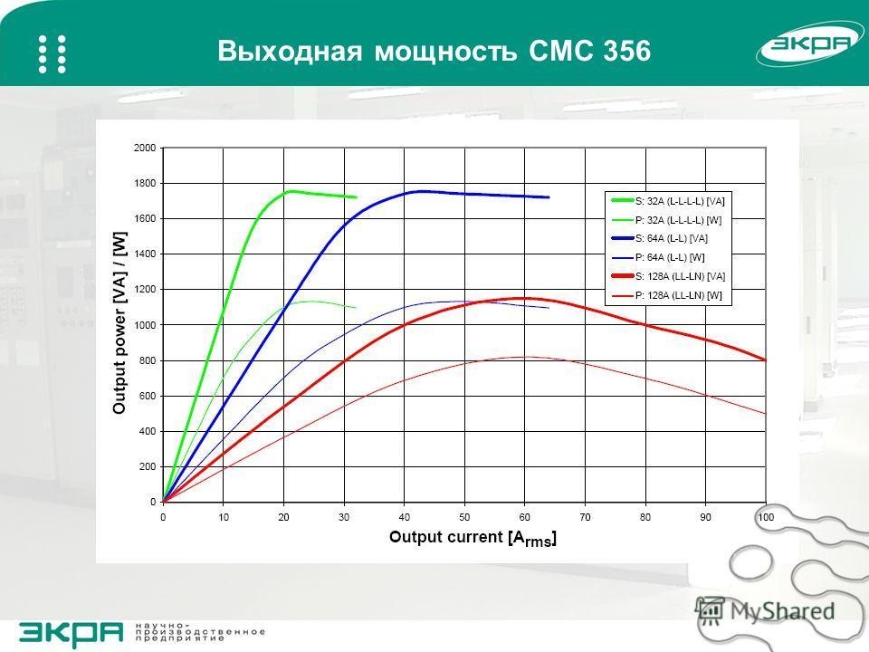 Выходная мощность CMC 356