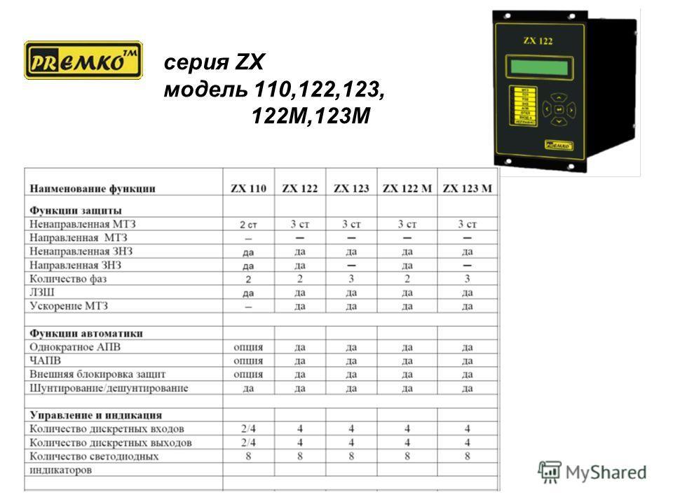 серия ZX модель 110,122,123, 122M,123M