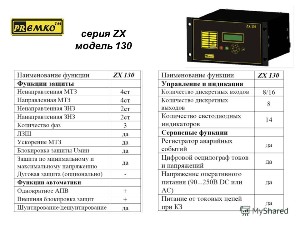 серия ZX модель 130