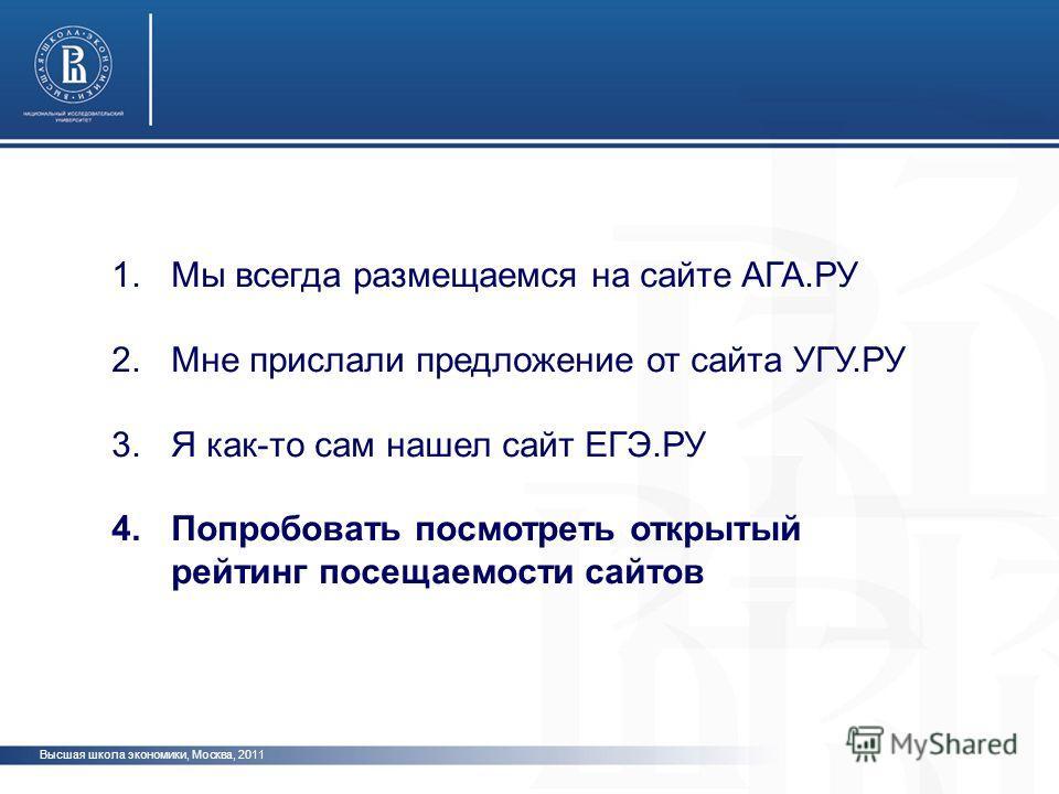 Высшая школа экономики, Москва, 2011 1.Мы всегда размещаемся на сайте АГА.РУ 2.Мне прислали предложение от сайта УГУ.РУ 3.Я как-то сам нашел сайт ЕГЭ.РУ 4.Попробовать посмотреть открытый рейтинг посещаемости сайтов