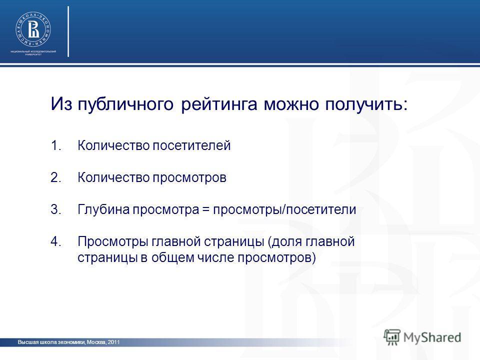 Высшая школа экономики, Москва, 2011 Из публичного рейтинга можно получить: 1.Количество посетителей 2.Количество просмотров 3.Глубина просмотра = просмотры/посетители 4.Просмотры главной страницы (доля главной страницы в общем числе просмотров)