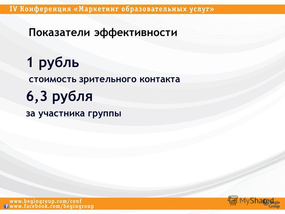 1 рубль стоимость зрительного контакта 6,3 рубля за участника группы Показатели эффективности