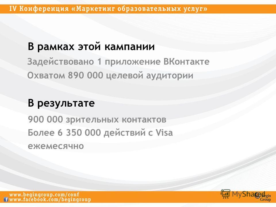 Задействовано 1 приложение ВКонтакте Охватом 890 000 целевой аудитории В рамках этой кампании В результате 900 000 зрительных контактов Более 6 350 000 действий с Visa ежемесячно