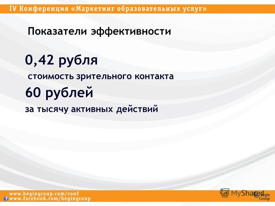 0,42 рубля стоимость зрительного контакта 60 рублей за тысячу активных действий Показатели эффективности