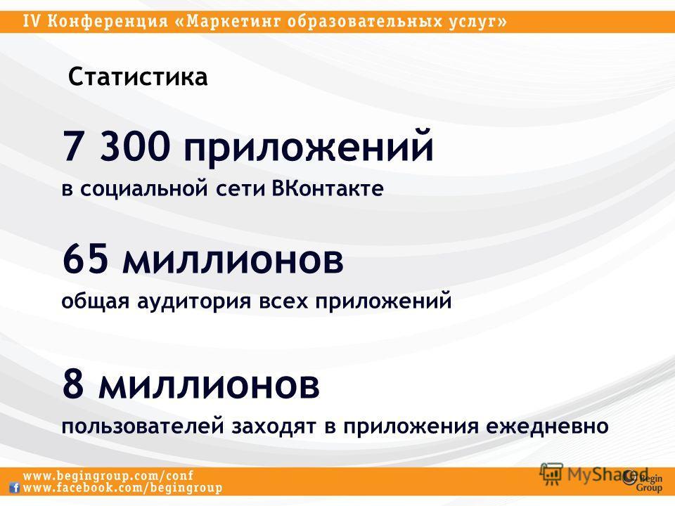 7 300 приложений в социальной сети ВКонтакте 65 миллионов общая аудитория всех приложений 8 миллионов пользователей заходят в приложения ежедневно Статистика