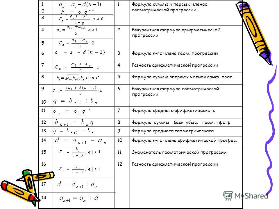 Цель урока: обобщение тем «Арифметическая прогрессия», «Геометрическая прогрессия» и «Бесконечно убывающая прогрессия». Задачи урока: 1)Обобщить и систематизировать теоретические знания учащихся; 2)Проконтролировать умение учащихся применять формулы