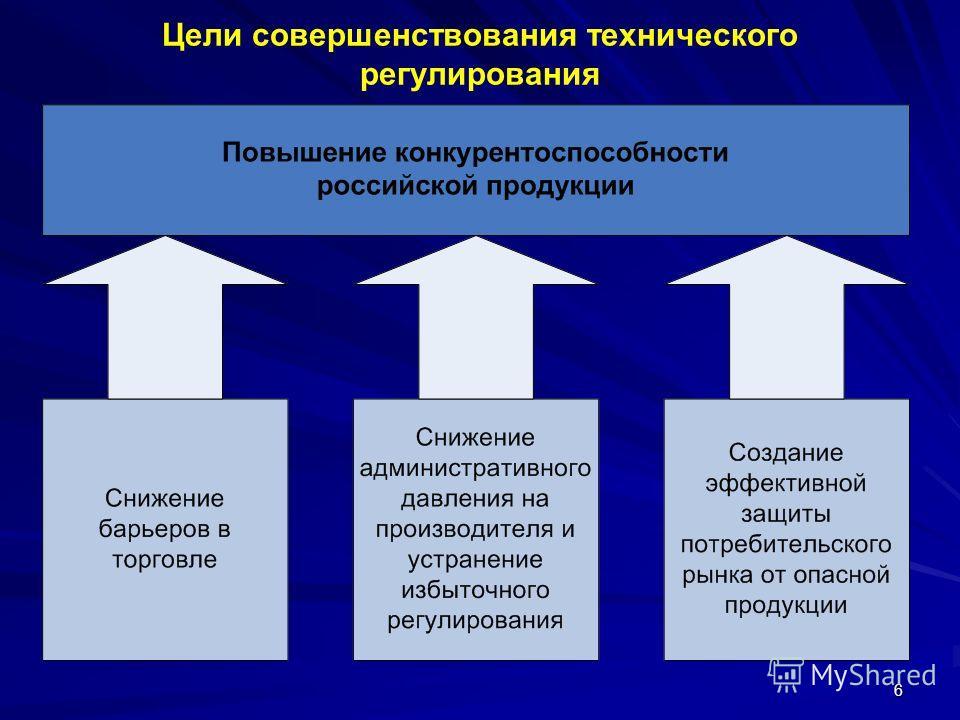 6 Цели совершенствования технического регулирования