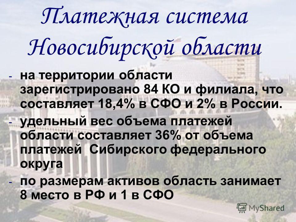 Платежная система Новосибирской области - на территории области зарегистрировано 84 КО и филиала, что составляет 18,4% в СФО и 2% в России. - удельный вес объема платежей области составляет 36% от объема платежей Сибирского федерального округа - по р