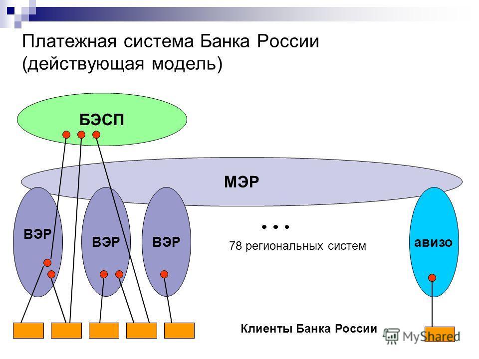 понятие регионального компонента платёжной системы банка россии