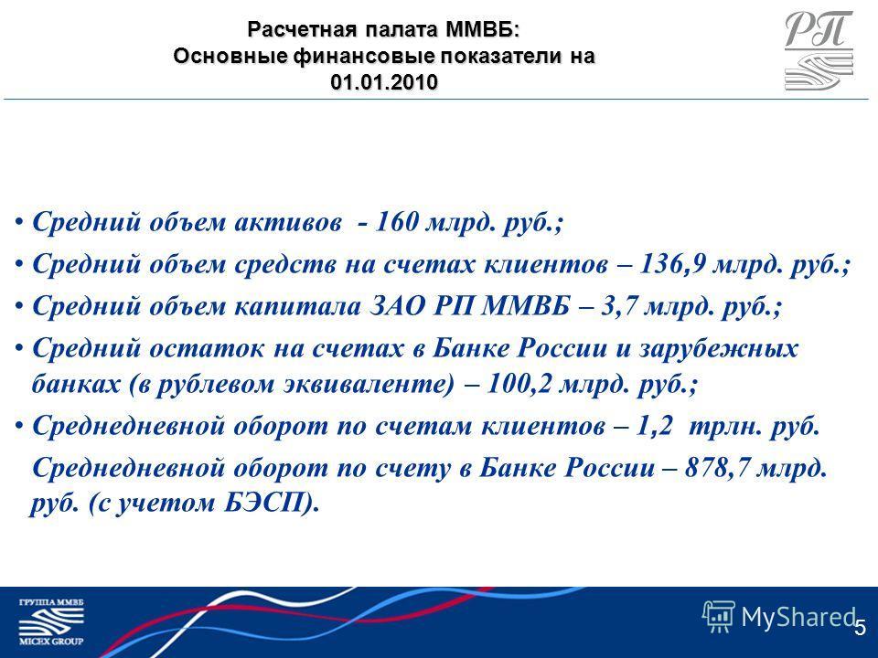 5 Средний объем активов - 160 млрд. руб.; Средний объем средств на счетах клиентов – 136, 9 млрд. руб.; Средний объем капитала ЗАО РП ММВБ – 3,7 млрд. руб.; Средний остаток на счетах в Банке России и зарубежных банках (в рублевом эквиваленте) – 100,2