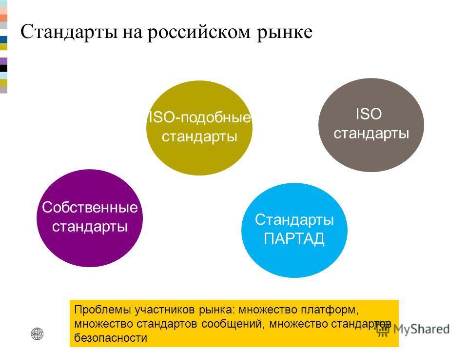 Стандарты на российском рынке ISO стандарты Собственные стандарты ISO-подобные стандарты Стандарты ПАРТАД Проблемы участников рынка: множество платформ, множество стандартов сообщений, множество стандартов безопасности