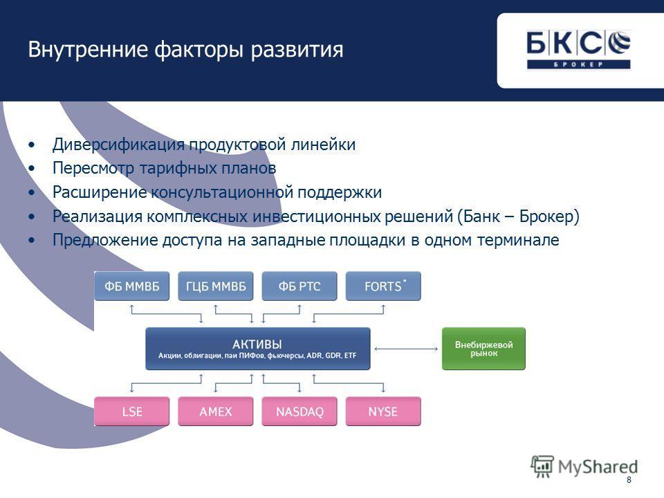 8 Внутренние факторы развития Диверсификация продуктовой линейки Пересмотр тарифных планов Расширение консультационной поддержки Реализация комплексных инвестиционных решений (Банк – Брокер) Предложение доступа на западные площадки в одном терминале