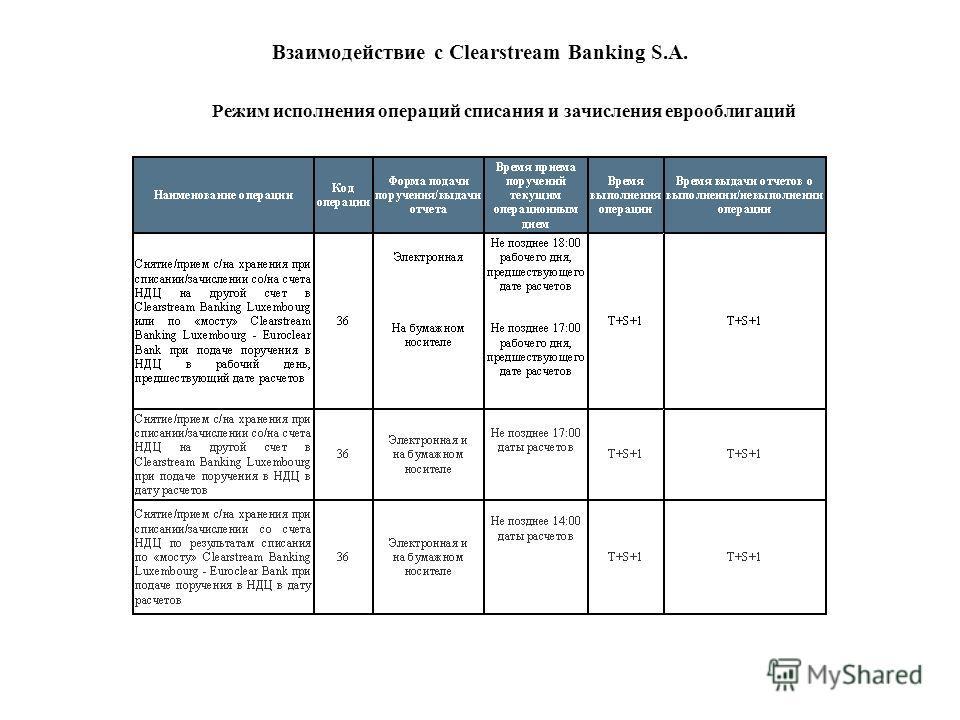 Взаимодействие с Clearstream Banking S.A. Режим исполнения операций списания и зачисления еврооблигаций