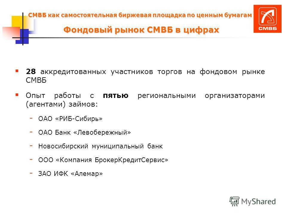 СМВБ как самостоятельная биржевая площадка по ценным бумагам Фондовый рынок СМВБ в цифрах 28 аккредитованных участников торгов на фондовом рынке СМВБ Опыт работы с пятью региональными организаторами (агентами) займов: - ОАО «РИБ-Сибирь» - ОАО Банк «Л