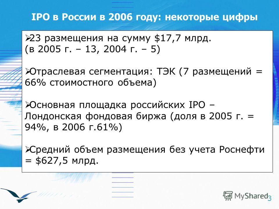3 IPO в России в 2006 году: некоторые цифры 23 размещения на сумму $17,7 млрд. (в 2005 г. – 13, 2004 г. – 5) Отраслевая сегментация: ТЭК (7 размещений = 66% стоимостного объема) Основная площадка российских IPO – Лондонская фондовая биржа (доля в 200