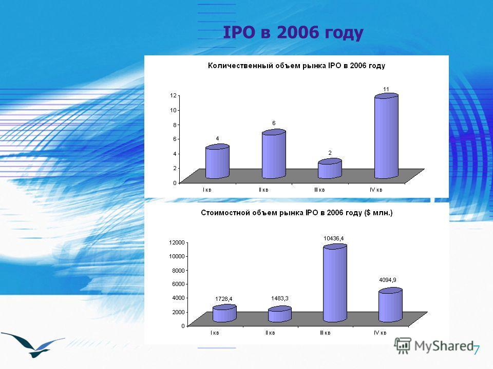 7 IPO в 2006 году