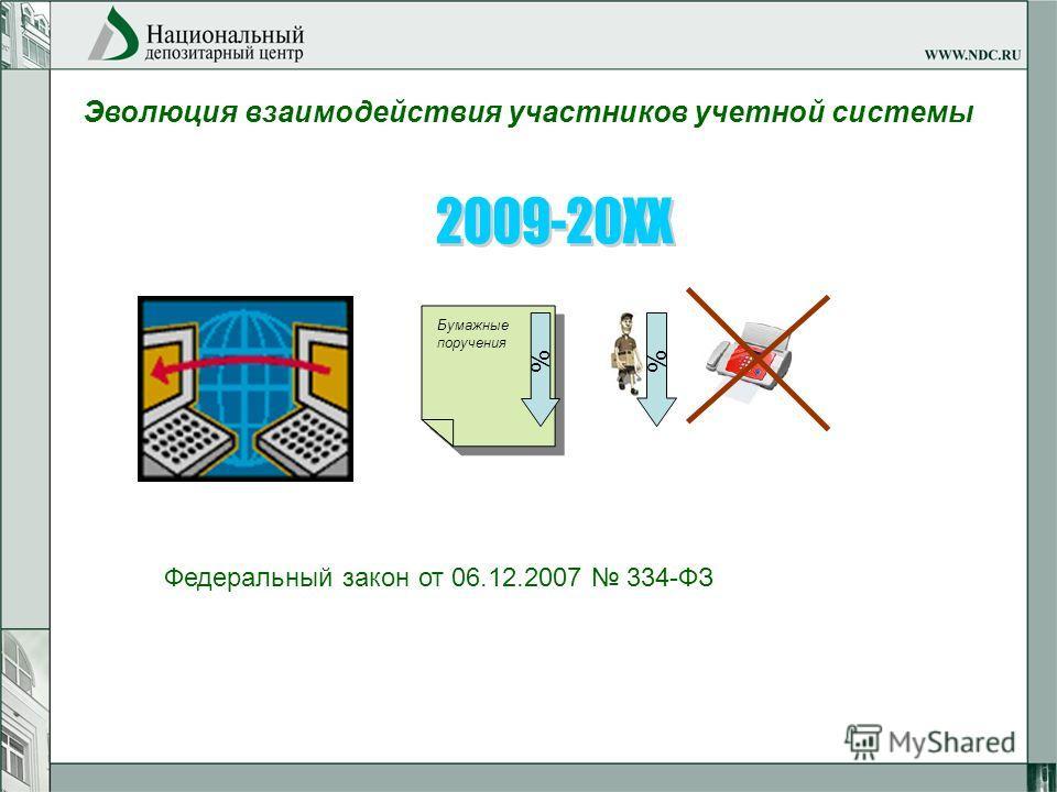 Бумажные поручения % Федеральный закон от 06.12.2007 334-ФЗ Эволюция взаимодействия участников учетной системы