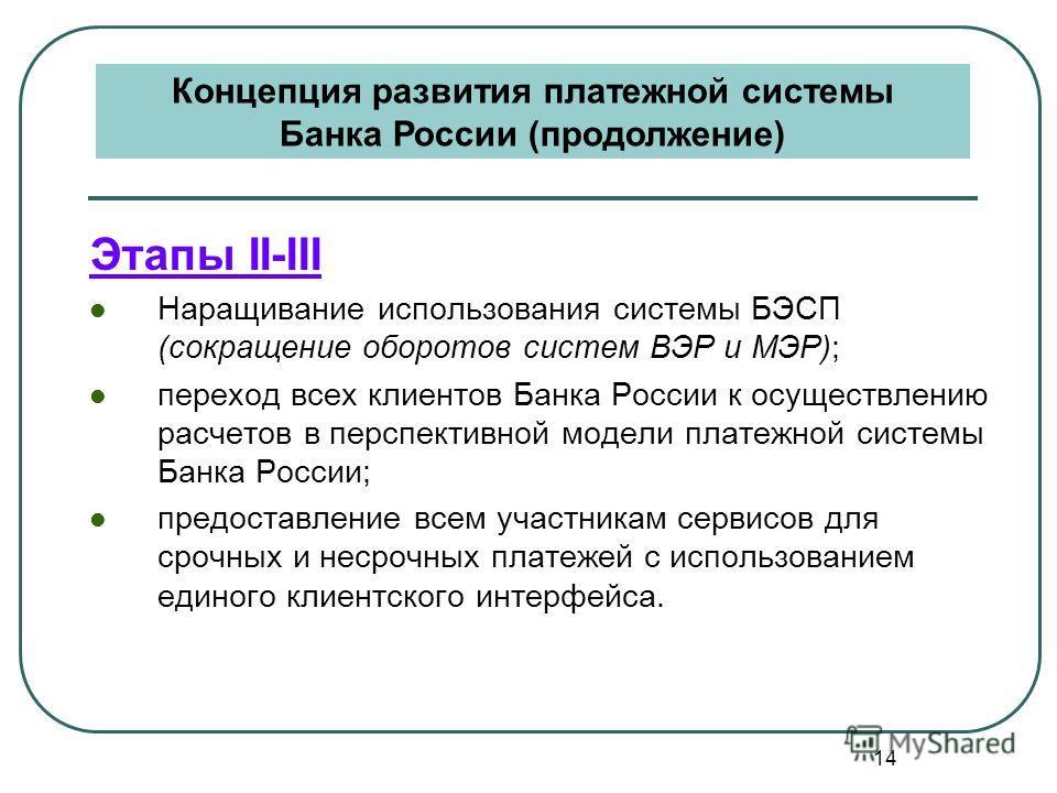 14 Этапы II-III Наращивание использования системы БЭСП (сокращение оборотов систем ВЭР и МЭР); переход всех клиентов Банка России к осуществлению расчетов в перспективной модели платежной системы Банка России; предоставление всем участникам сервисов