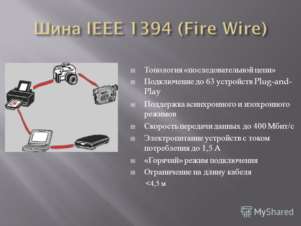 Топология « последовательной цепи » Подключение до 63 устройств Plug-and- Play Поддержка асинхронного и изохронного режимов Скорость передачи данных до 400 Мбит / с Электропитание устройств с током потребления до 1,5 А « Горячий » режим подключения О