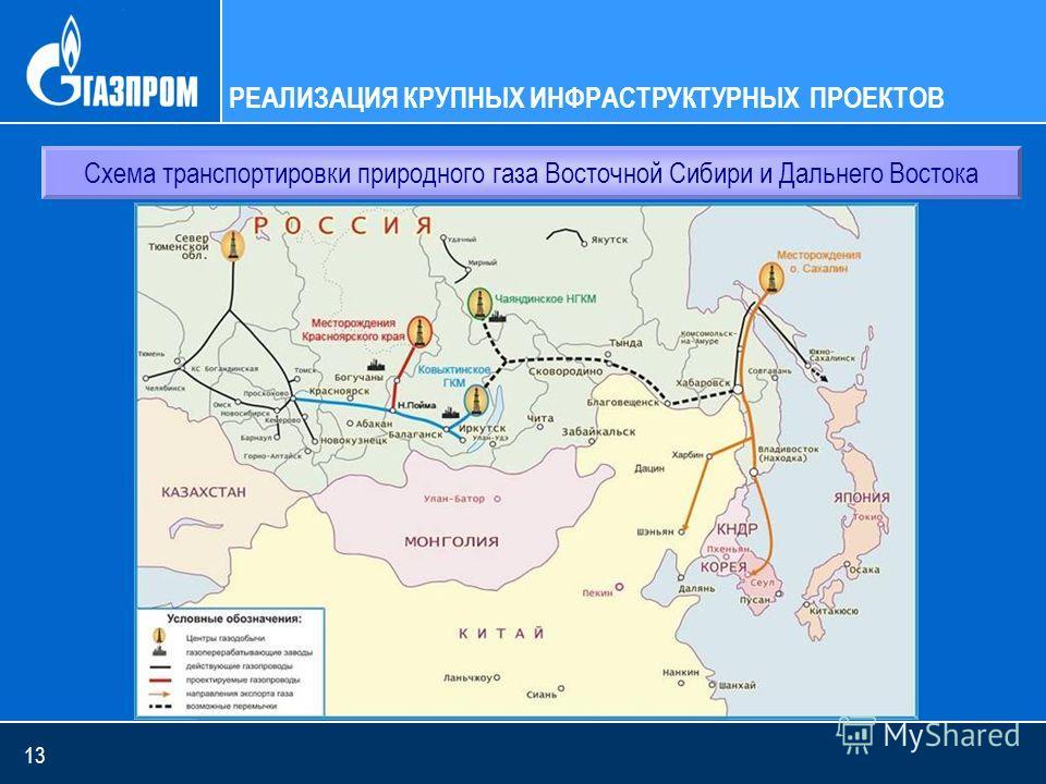 13 РЕАЛИЗАЦИЯ КРУПНЫХ ИНФРАСТРУКТУРНЫХ ПРОЕКТОВ Схема транспортировки природного газа Восточной Сибири и Дальнего Востока
