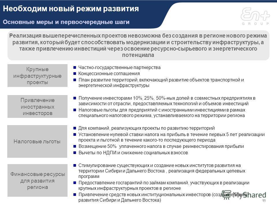 Причал-сервис (транспортная компания) Мощность: 0.55 млн. т в год (вкл. 0.48 млн. т угля и 0.07 млн. т алюминия) Инвестиции: $1 млн. Действующий бизнес En+ Логистика Группа En+ основала глобальную интегрированную логистическую компанию, которая ведет