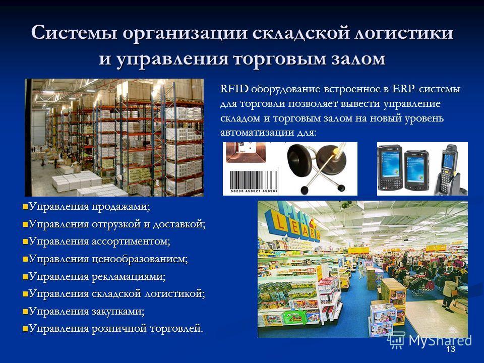 13 Системы организации складской логистики и управления торговым залом Управления продажами; Управления продажами; Управления отгрузкой и доставкой; Управления отгрузкой и доставкой; Управления ассортиментом; Управления ассортиментом; Управления цено