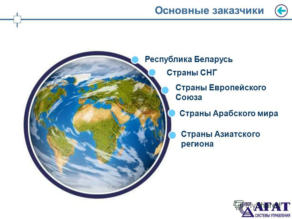 3 Основные заказчики Страны Европейского Союза Страны СНГ Страны Арабского мира Страны Азиатского региона Республика Беларусь