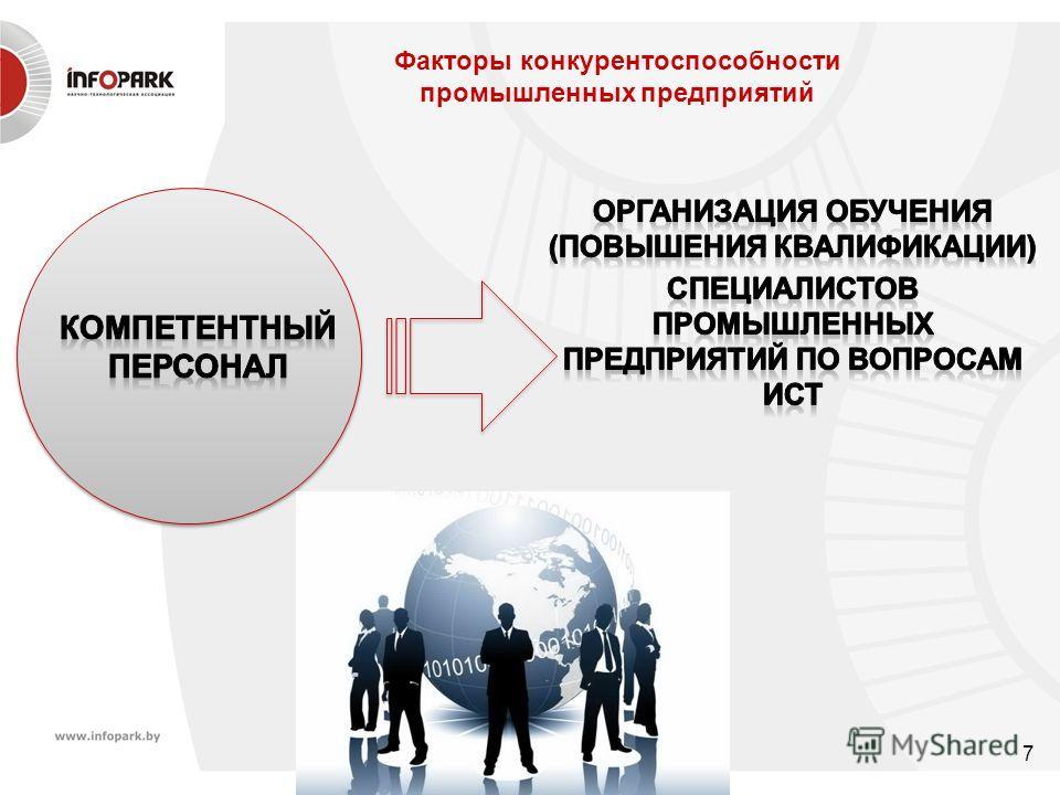 7 Факторы конкурентоспособности промышленных предприятий