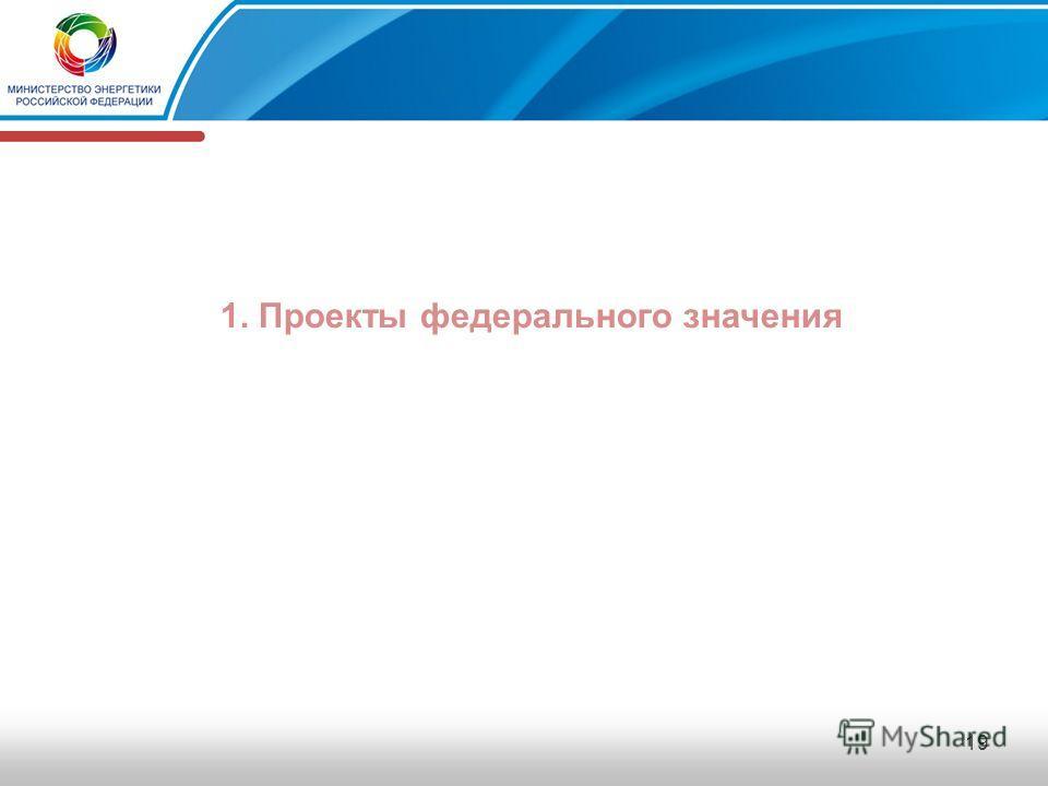 18 Основные результаты 2010 года и планы на 2011 год Ключевыми вводами в ДФО в 2010 г. стали: Резервный источник на Якутской ГРЭС (опытная эксплуатация) – 48 МВт; 4-й бл. ПЭС «Лабытнанги» - 12 МВт; Мини ТЭЦ в п. Депутатский (опытная эксплуатация) – 5
