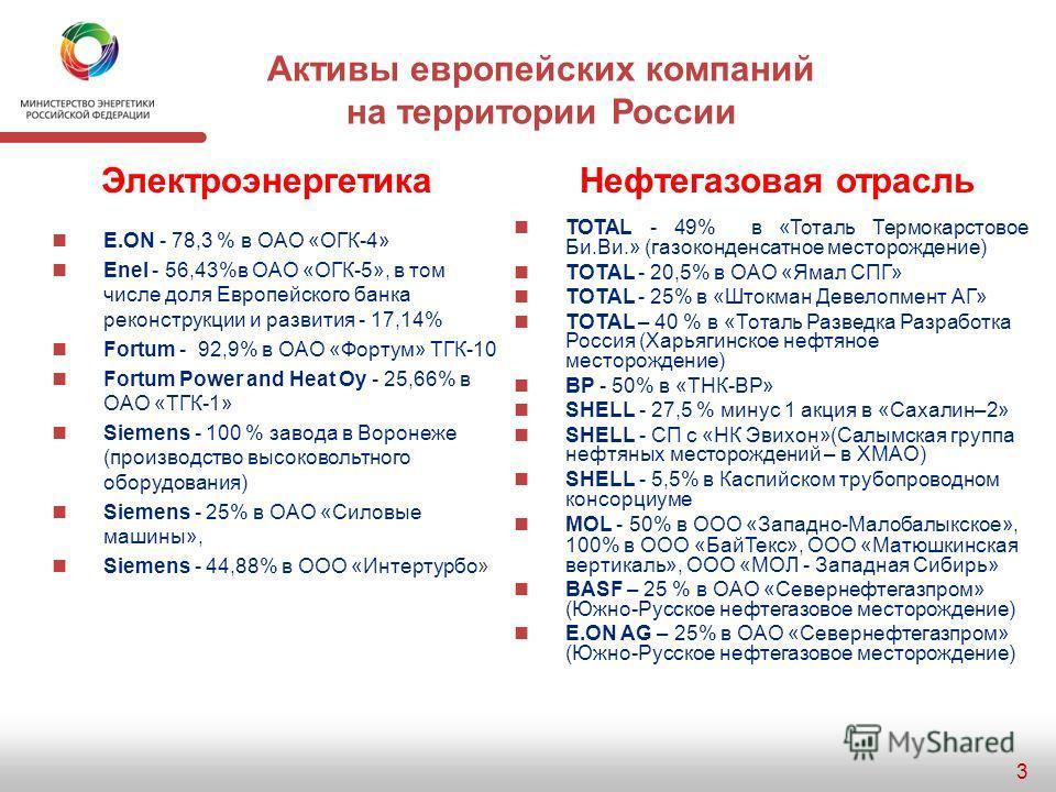 Энергодиалог Россия-ЕС Энергетический диалог – один из важнейших аспектов сотрудничества между Россией и Европейским Союзом. Страны - члены Евросоюза являются крупнейшими импортерами энергоресурсов из России. Энергодиалог является гибким механизмом в