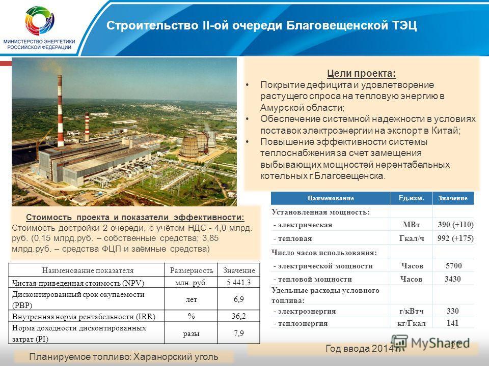 26 Стоимость проекта и показатели эффективности: Всего -11,7 млрд. руб. с НДС (5,85 млрд. руб. – средства федерального бюджета; 5,85 млрд.руб. – внебюджетные источники). Год ввода – 2014г. Цели проекта: Создание необходимого резерва мощности; Замещен