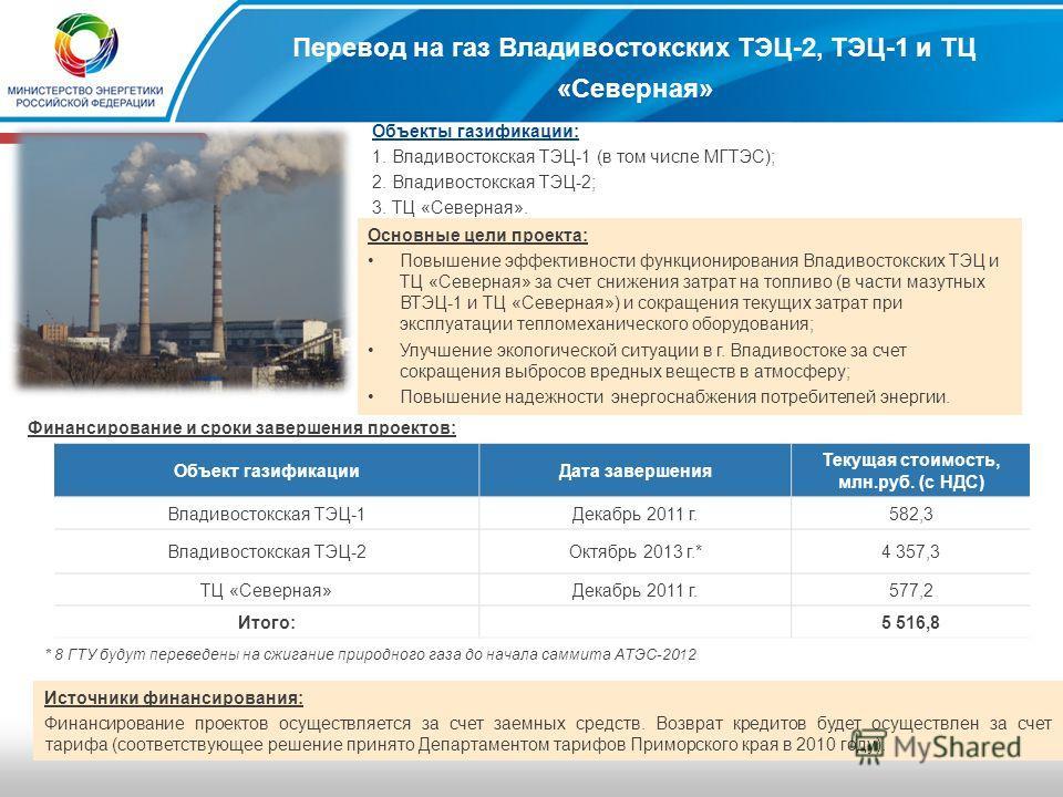 32 3. Проекты по газификации действующих энергоисточников