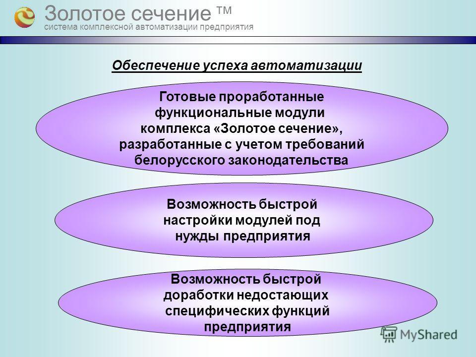 Золотое сечение тм система комплексной автоматизации предприятия Готовые проработанные функциональные модули комплекса «Золотое сечение», разработанные с учетом требований белорусского законодательства Возможность быстрой настройки модулей под нужды