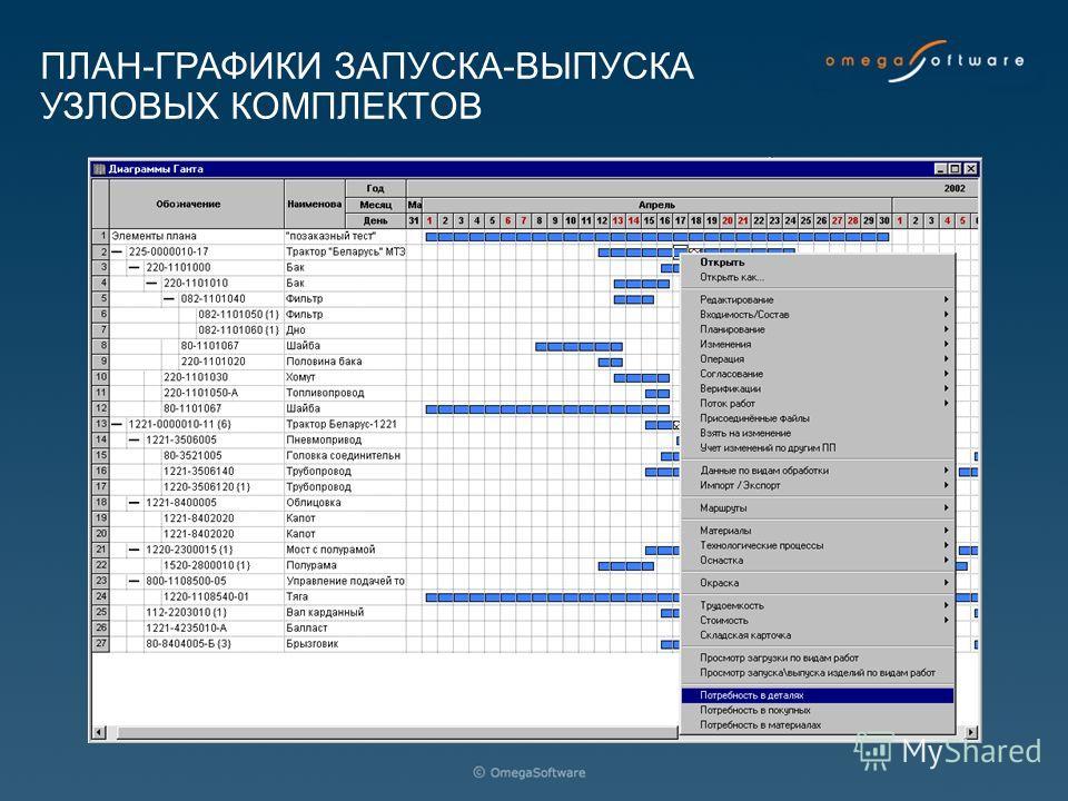 ПЛАН-ГРАФИКИ ЗАПУСКА-ВЫПУСКА УЗЛОВЫХ КОМПЛЕКТОВ
