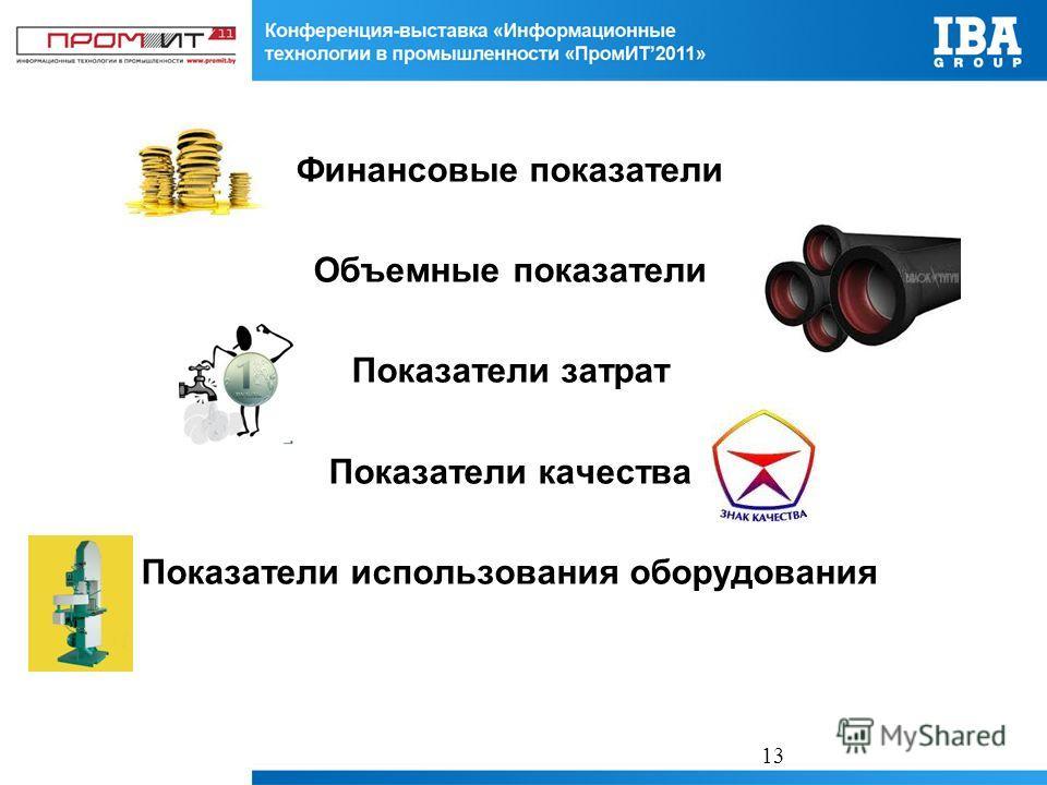Финансовые показатели Объемные показатели Показатели затрат Показатели качества Показатели использования оборудования 13