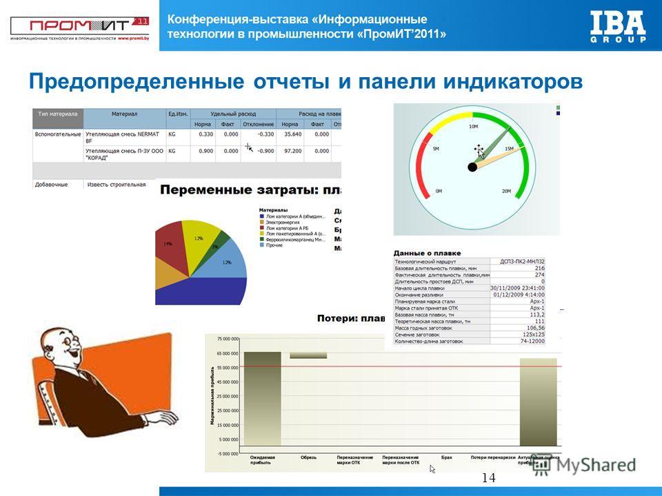 Предопределенные отчеты и панели индикаторов 14
