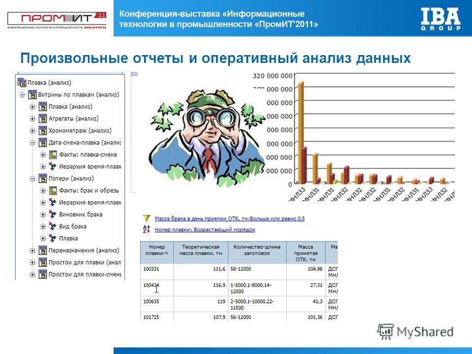 Произвольные отчеты и оперативный анализ данных